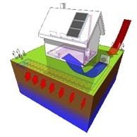 lucht-water warmtepomp